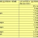 Personal Trainer Bologna Stefano Mosca fitness training e allenamento a Bologna
