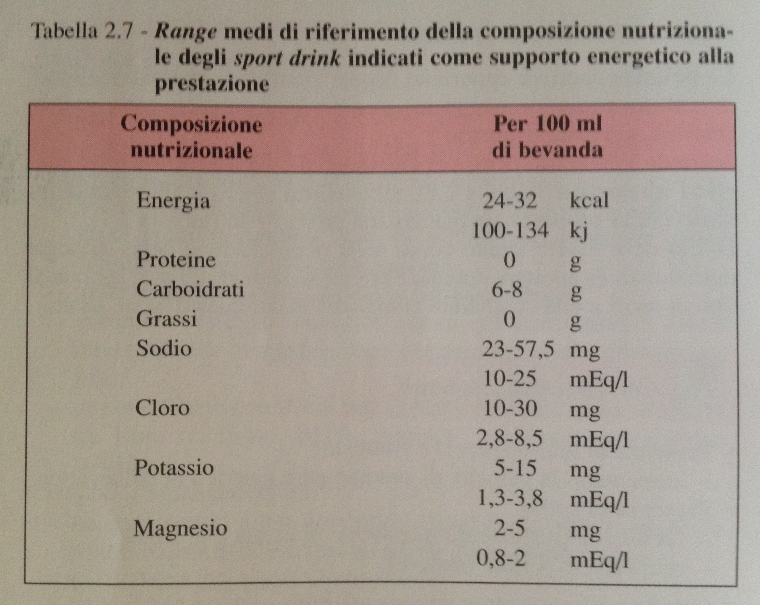 el vinagre produce acido urico jamon de pavo para acido urico alimentos que no se deben comer teniendo acido urico