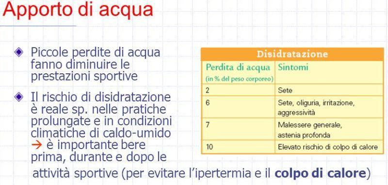 Disidratzione ed attività sportiva - Personal Trainer Bologna