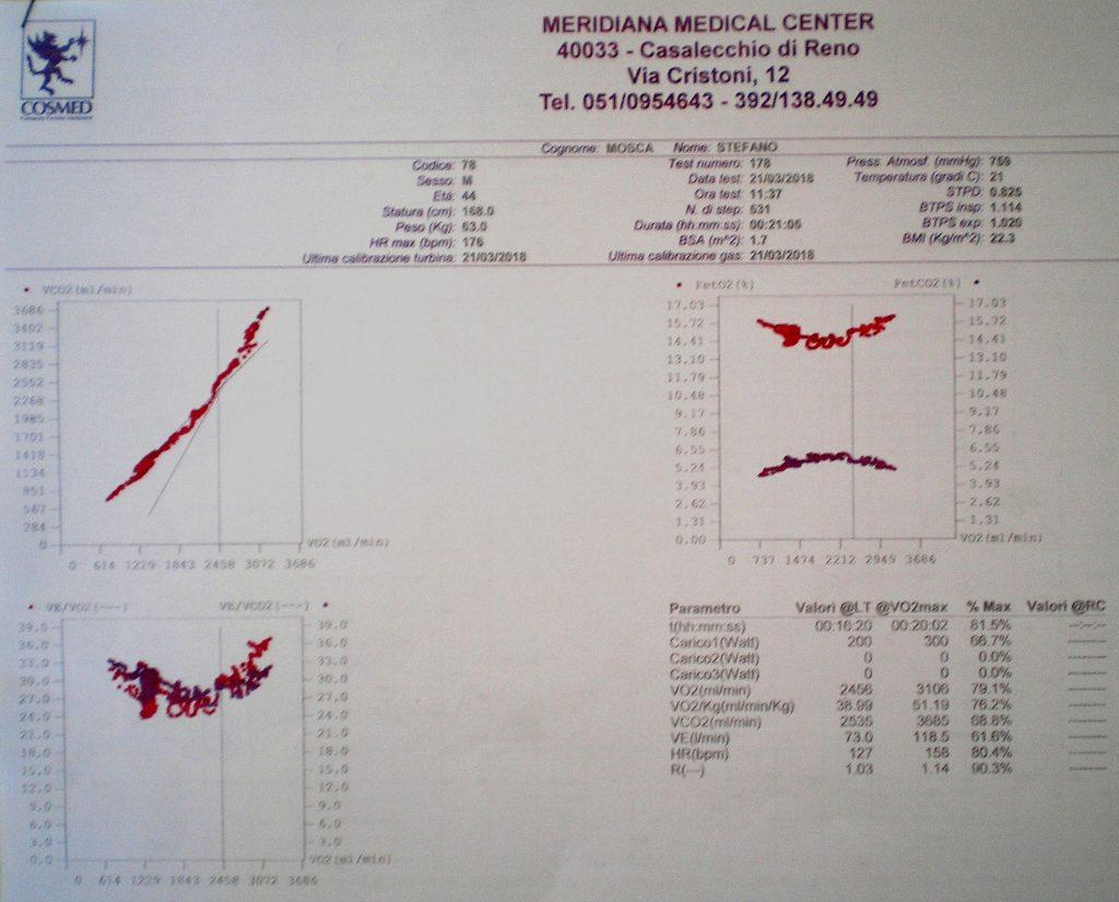 Test aerobico con metabolimetro Cosmed - Personal Trainer Bologna