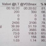 VO2max e SAN o LT - Personal Trainer Bologna